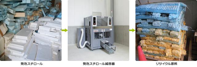 発泡スチロール リサイクルライン写真